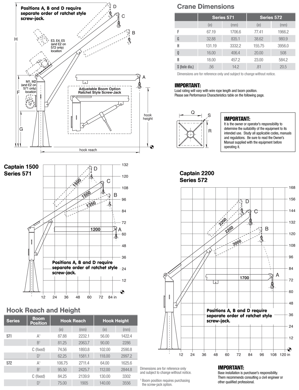 Captain 2200 Series Thern Powerwinch Wiring Diagram 57series Dimensions