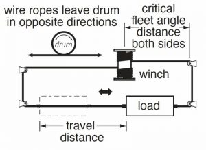 fleet-angle-travel-distance
